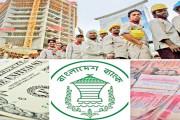 BD: Remittance inflow rises steadily on govt steps